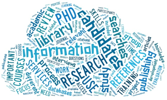 Search for phd