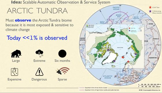 Observasjoner, rapportering og lagring av data av arktisk tundra må automatiseres